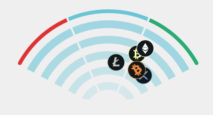BISON Cryptoradar vom 21. September 2020